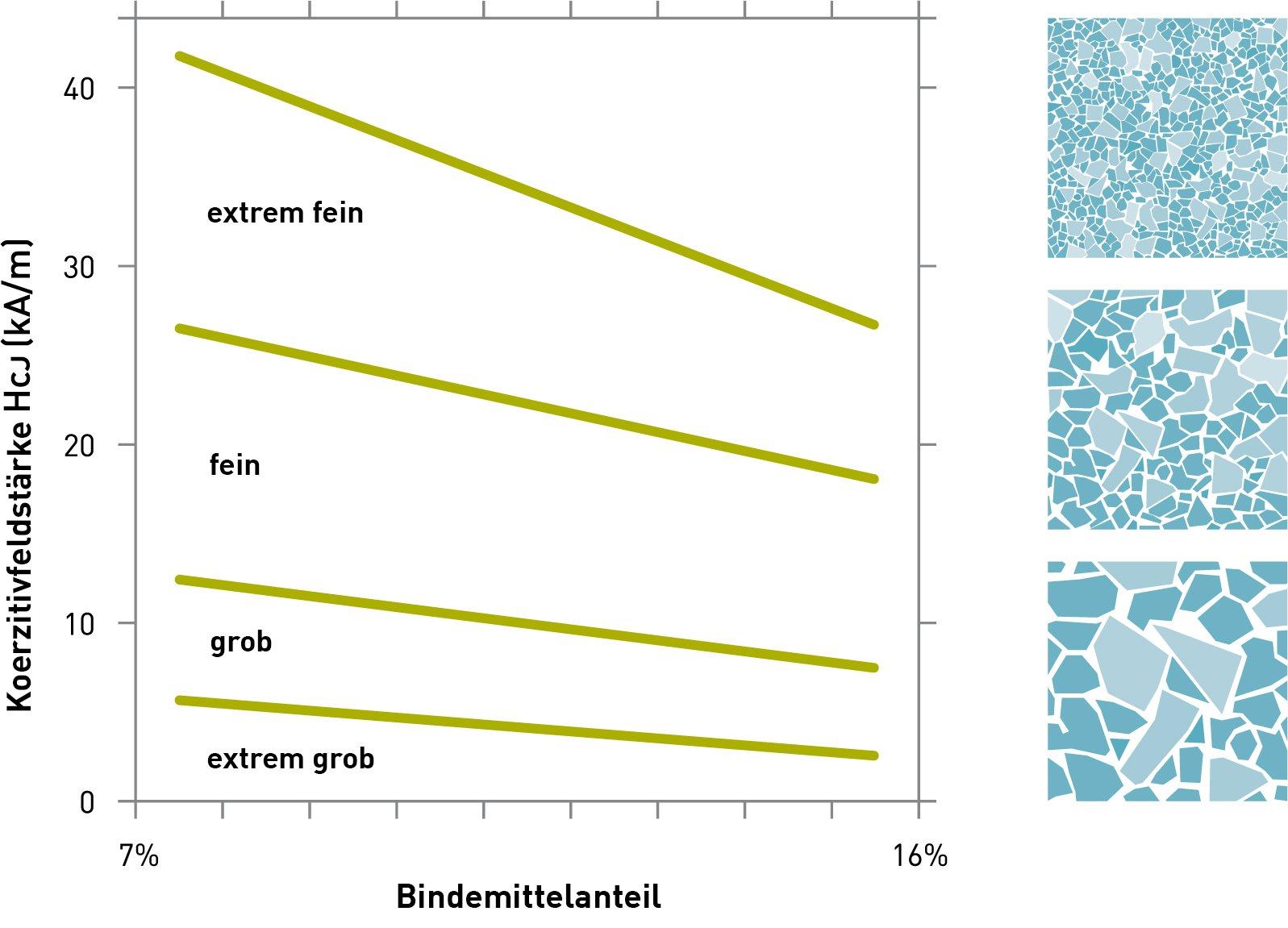 Analyse-der-strukturellen-Eigenschaften-von-Hartmetall(HCJ)
