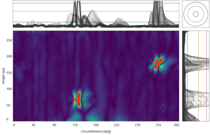 Riss in Zylinderlaufbuchse dargestellt mit C-SCAN